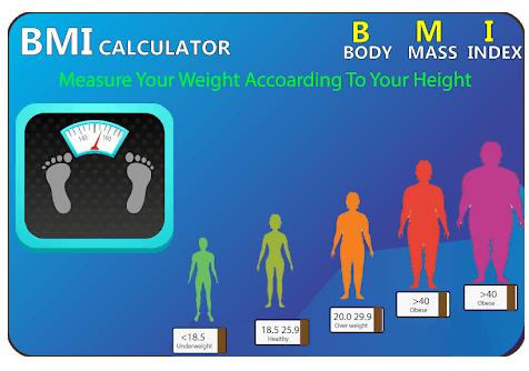bmi calculator Calcolare il Grasso Corporeo
