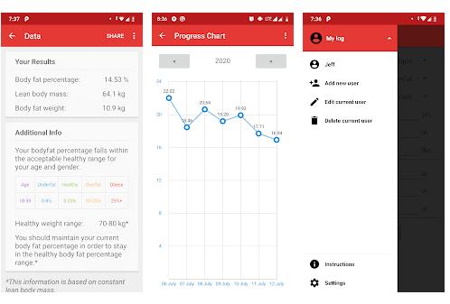 Body Fat Calculator - grasso corporeo