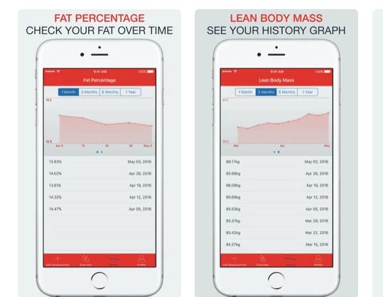 fatkit App Per Calcolare il Grasso Corporeo
