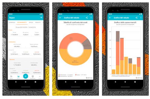 drivvo App Gratuite per Calcolare La Spesa Della Benzina