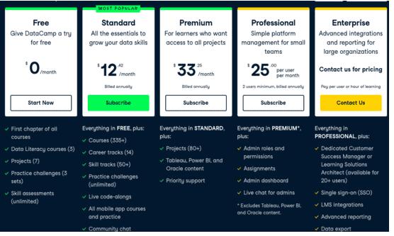 prezzi datacamp
